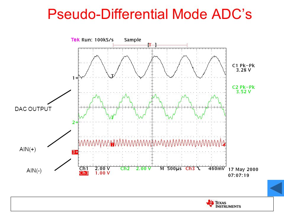 Pseudo-Differential Mode ADC's
