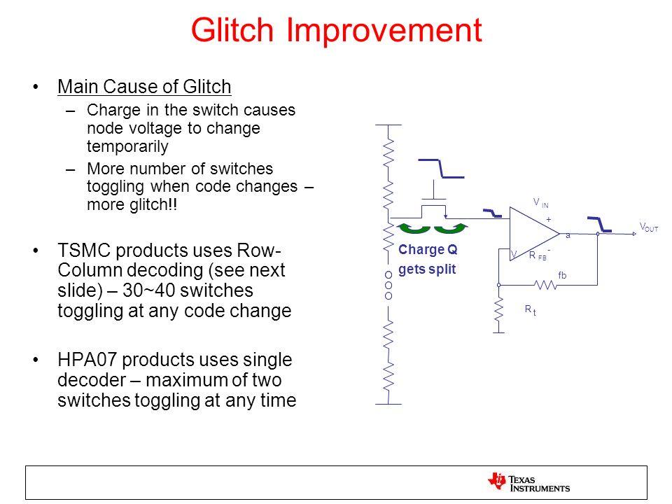 Glitch Improvement Main Cause of Glitch
