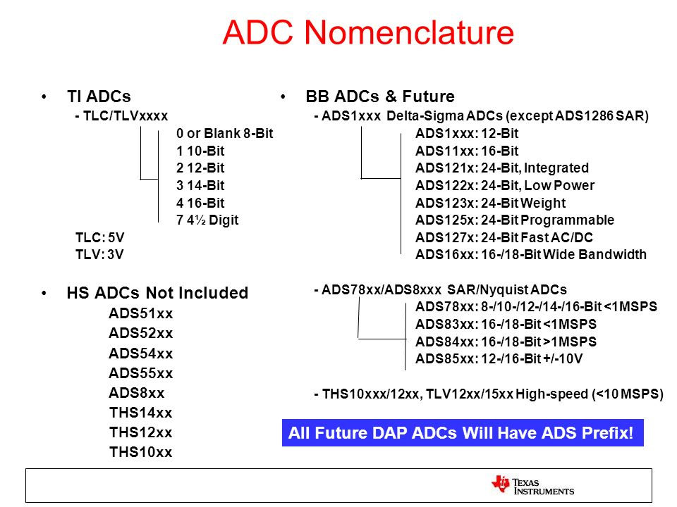 ADC Nomenclature TI ADCs HS ADCs Not Included BB ADCs & Future