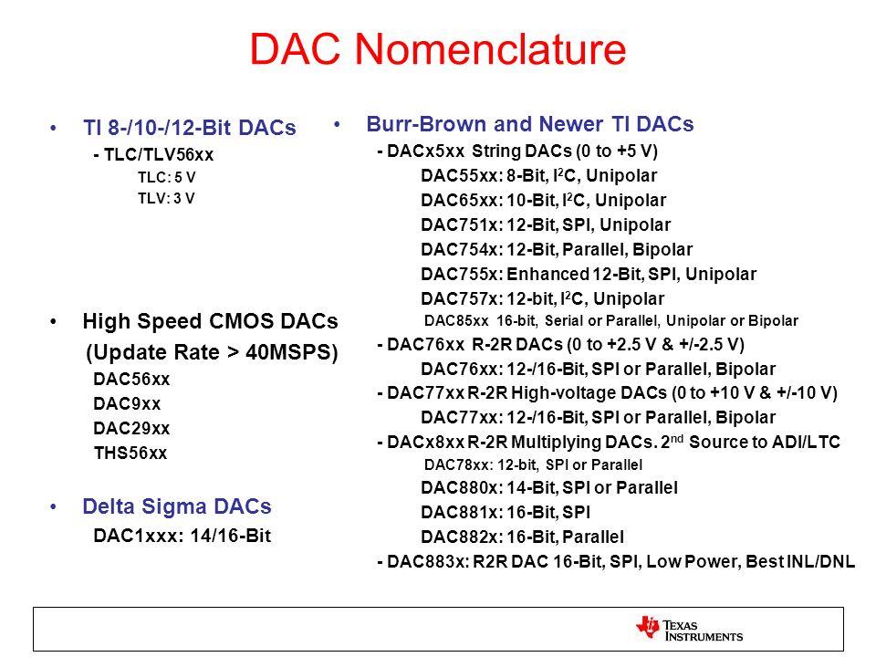DAC Nomenclature Burr-Brown and Newer TI DACs TI 8-/10-/12-Bit DACs