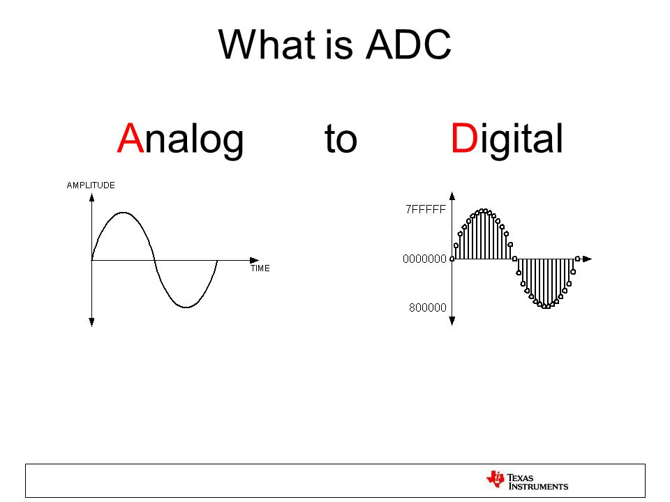 What is ADC Analog to Digital