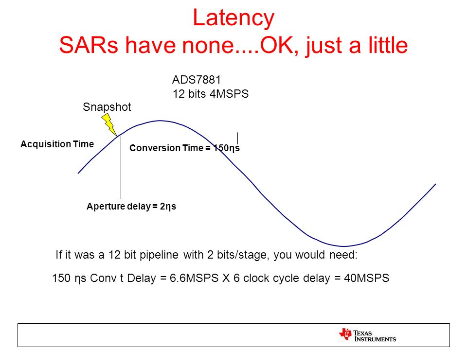 Latency SARs have none….OK, just a little