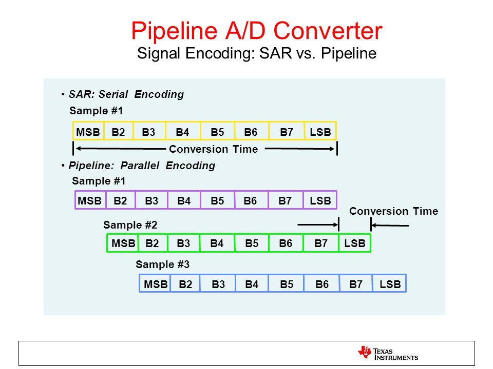 Pipeline A/D Converter Signal Encoding: SAR vs. Pipeline