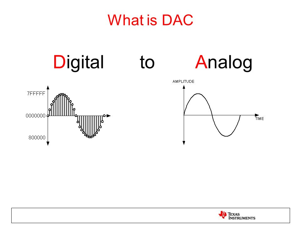 What is DAC Digital to Analog