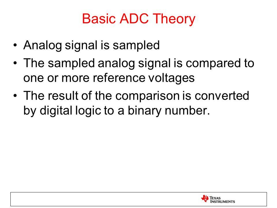 Basic ADC Theory Analog signal is sampled