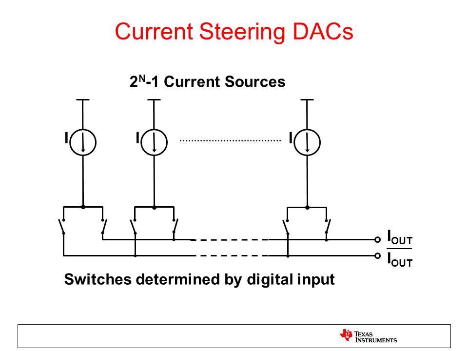 Switches determined by digital input
