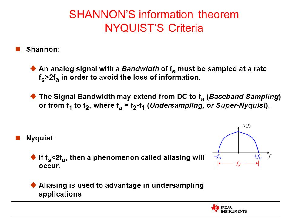 SHANNON'S information theorem NYQUIST'S Criteria