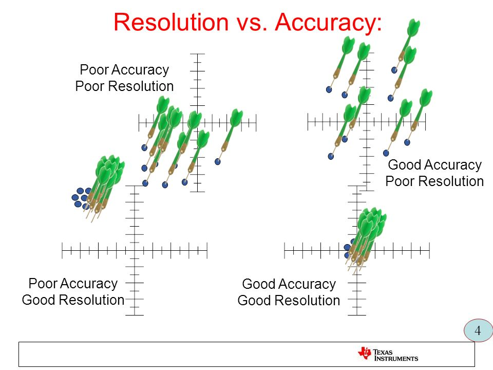 Resolution vs. Accuracy:
