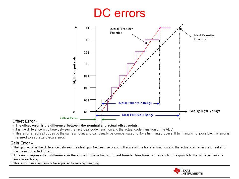 DC errors Offset Error – Gain Error – 111 Actual Transfer Function