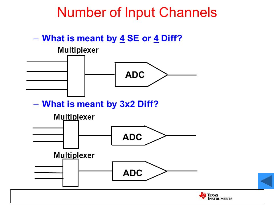 Number of Input Channels