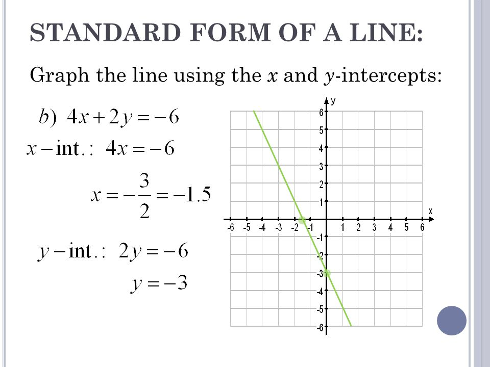 STANDARD FORM OF A LINE: