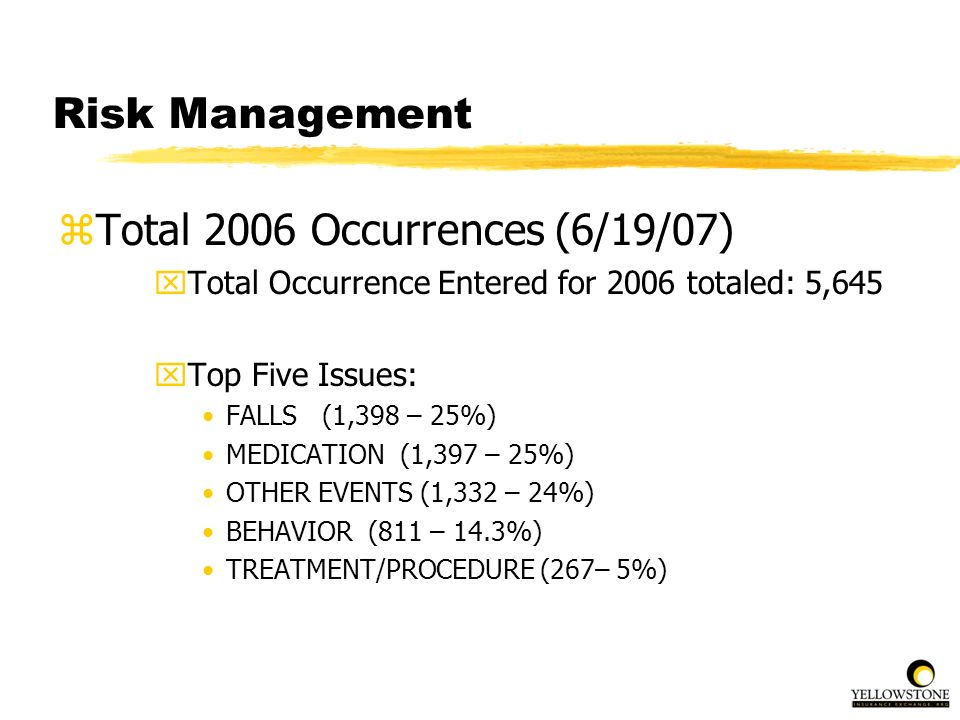 Total 2006 Occurrences (6/19/07)