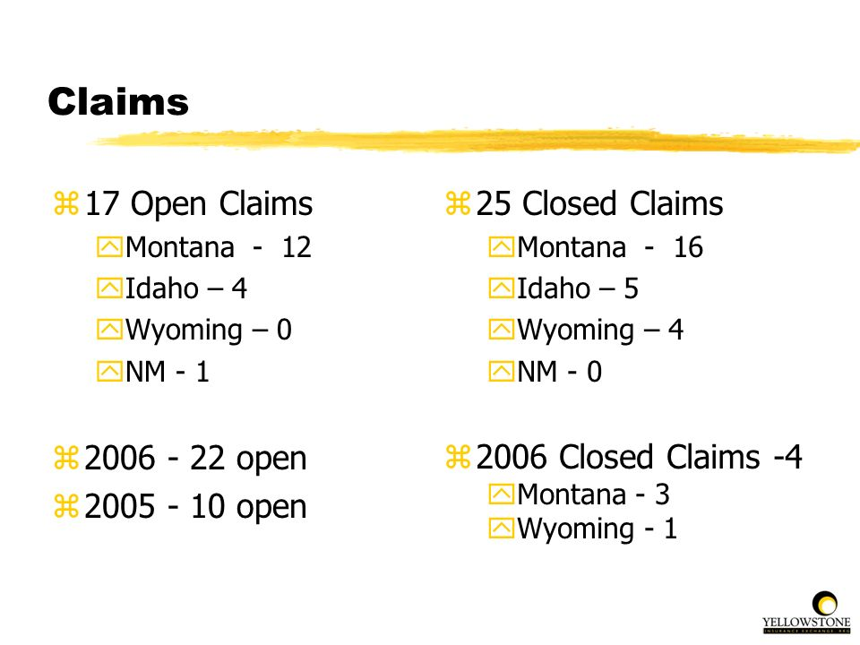 Claims 17 Open Claims 2006 - 22 open 2005 - 10 open 25 Closed Claims