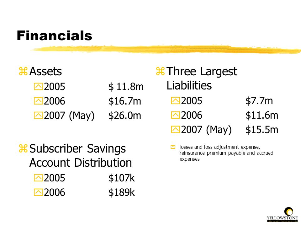 Financials Assets Subscriber Savings Account Distribution