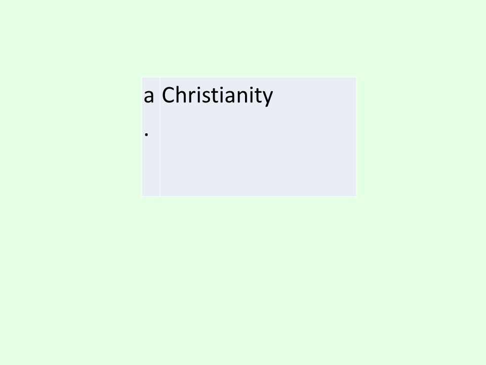 a. Christianity