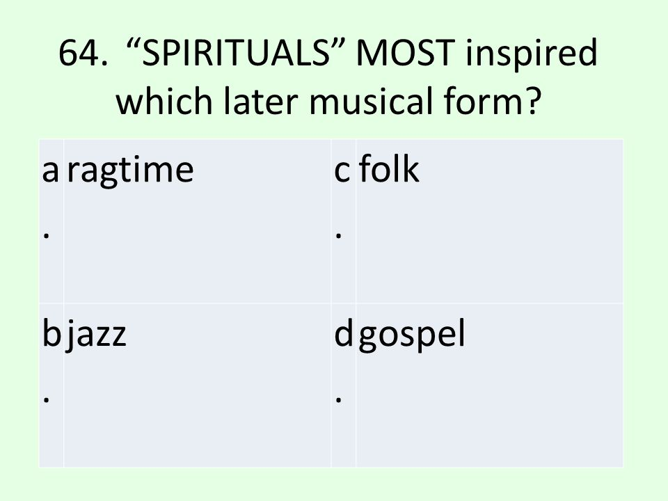 64. SPIRITUALS MOST inspired which later musical form