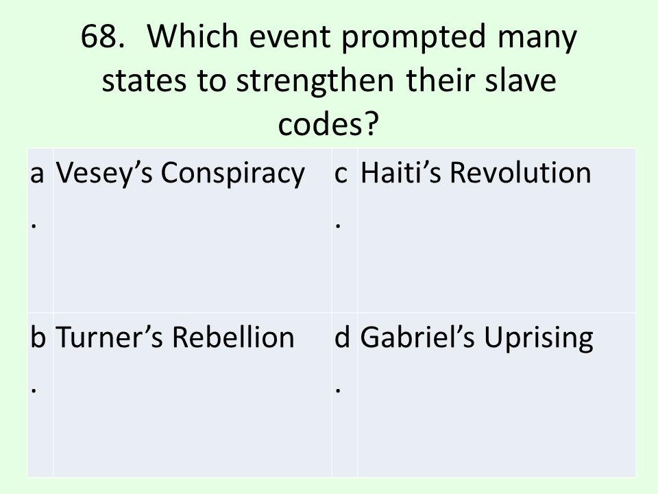 68. Which event prompted many states to strengthen their slave codes