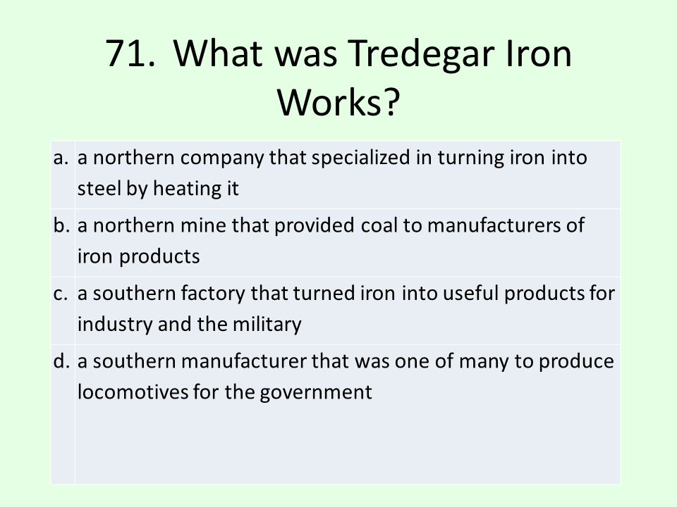 71. What was Tredegar Iron Works