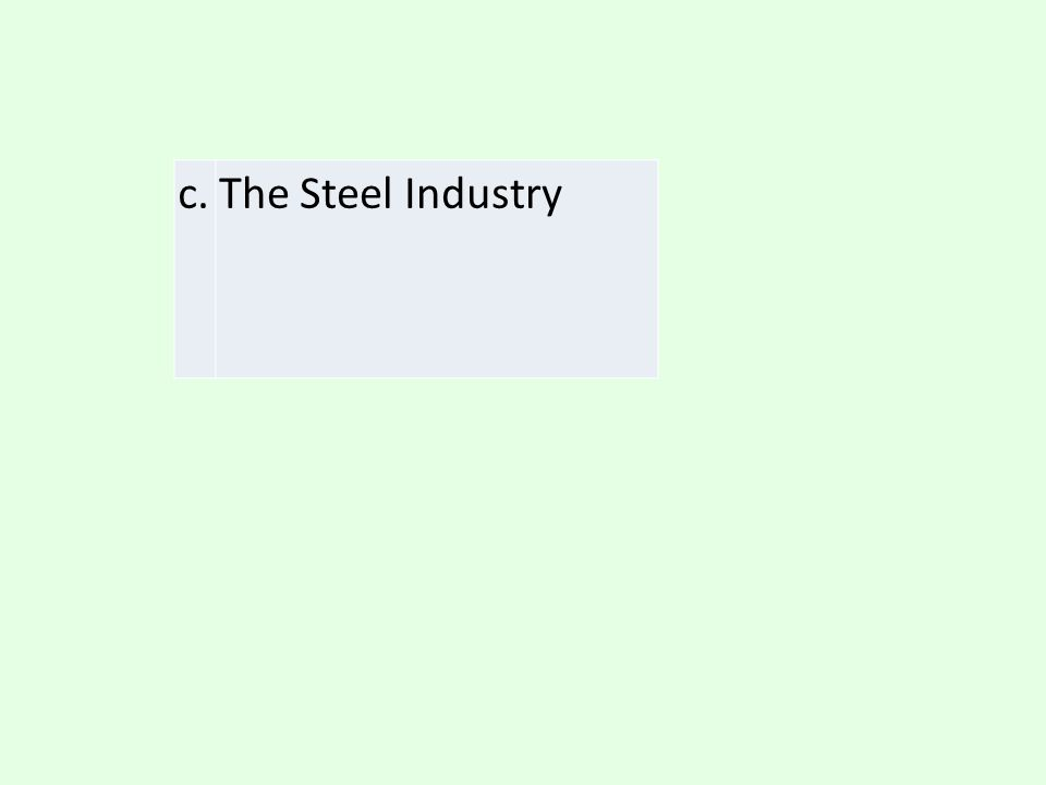 c. The Steel Industry