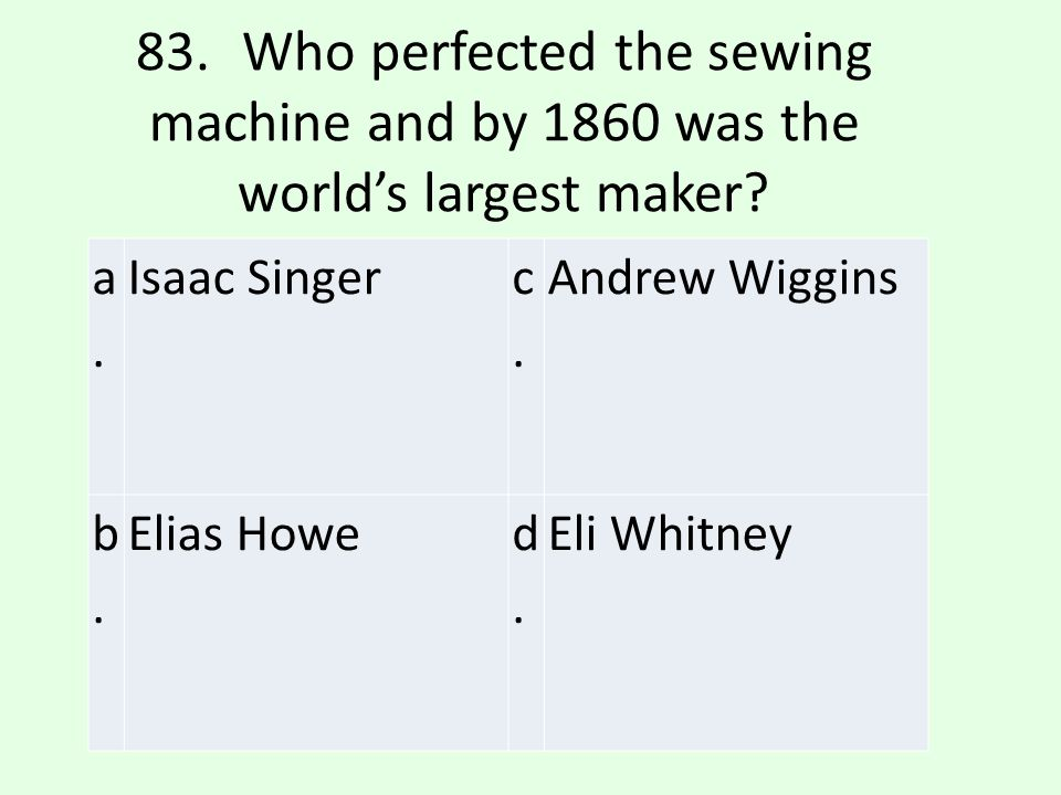 83. Who perfected the sewing machine and by 1860 was the world's largest maker