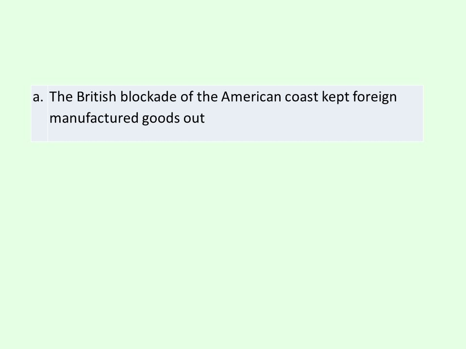 a. The British blockade of the American coast kept foreign manufactured goods out