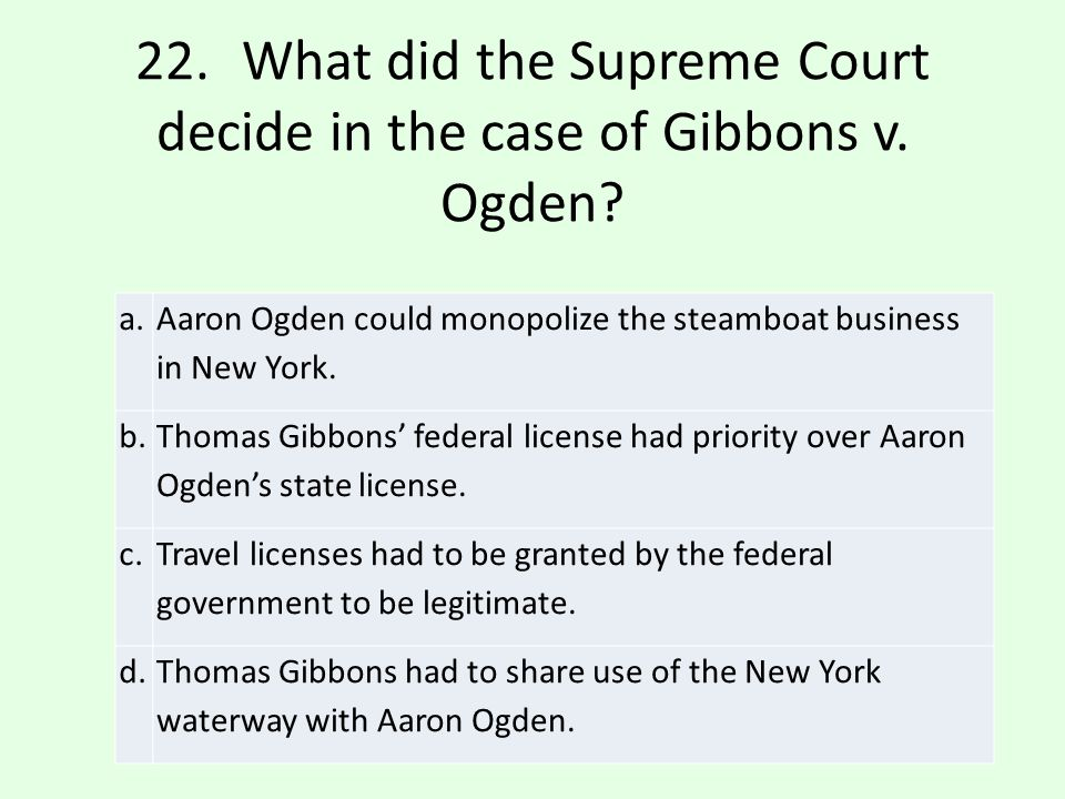 22. What did the Supreme Court decide in the case of Gibbons v. Ogden