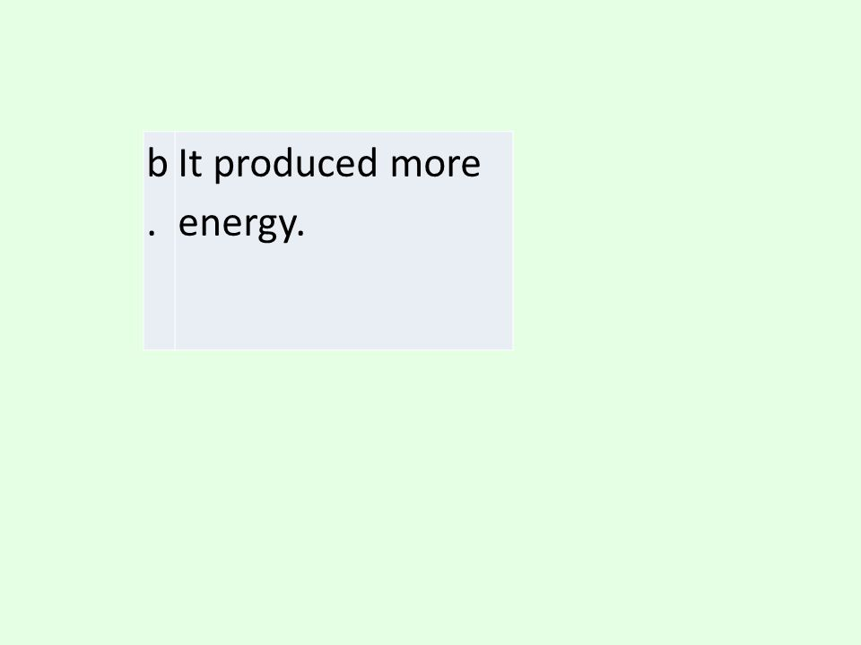 b. It produced more energy.