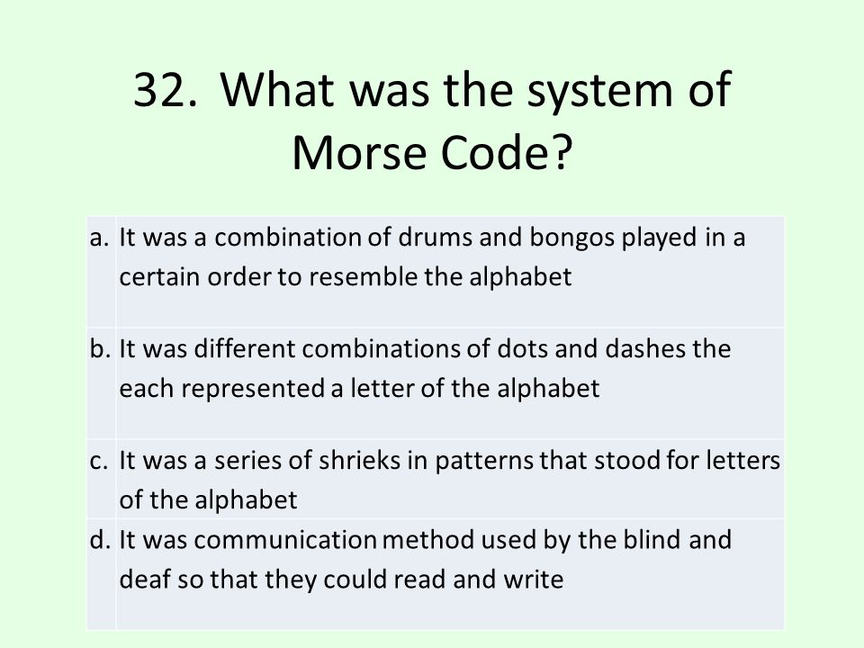 32. What was the system of Morse Code