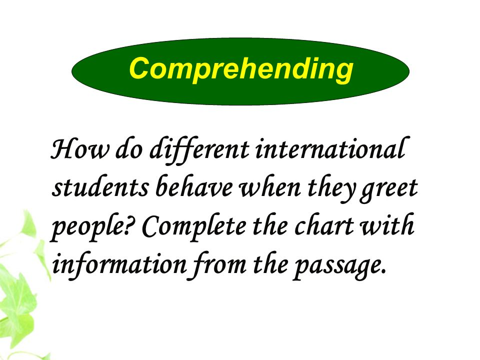Comprehending How do different international students behave when they greet people.