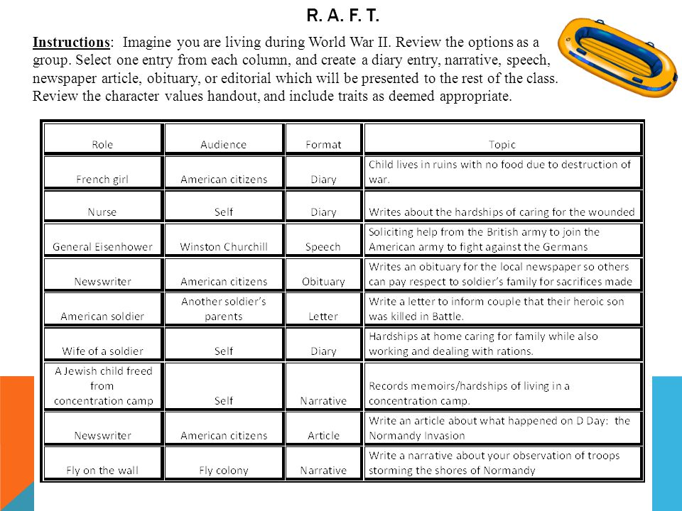 R. A. F. T.