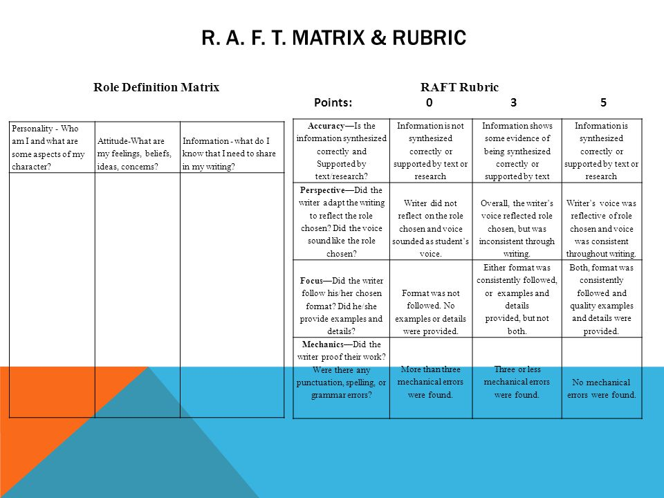 Role Definition Matrix