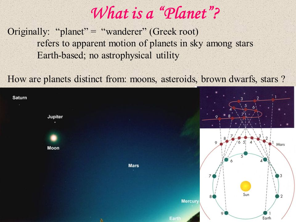 What is a Planet Originally: planet = wanderer (Greek root)