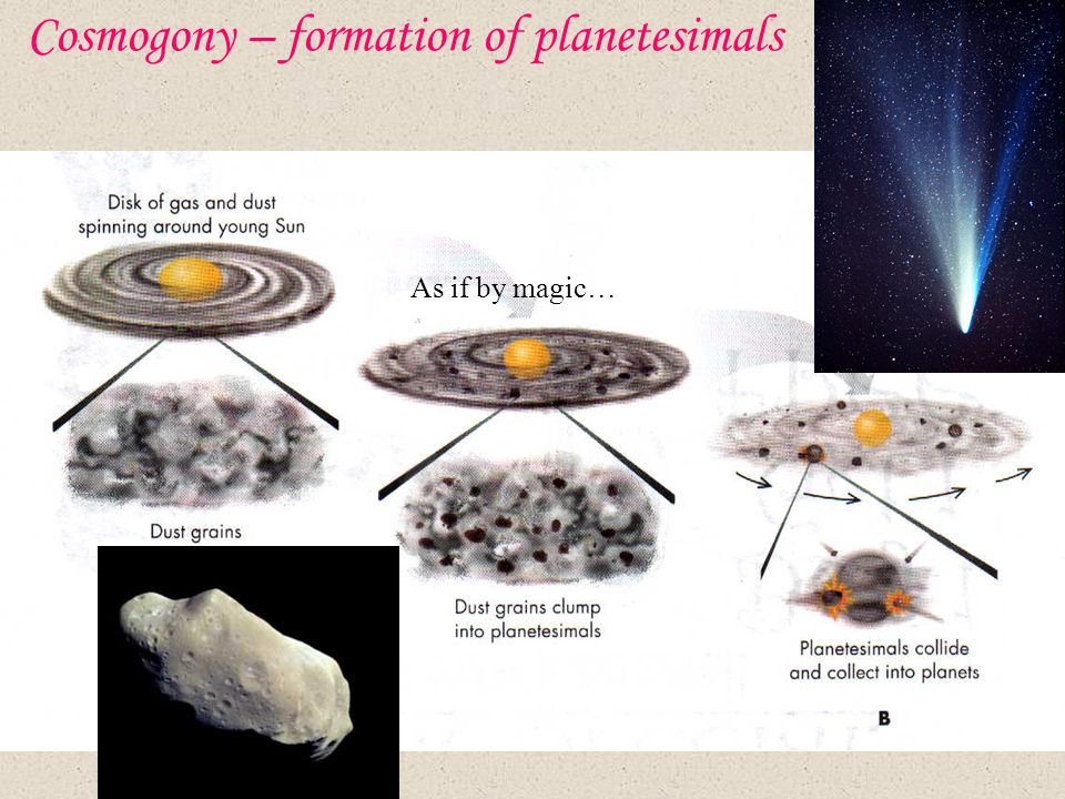 Cosmogony – formation of planetesimals
