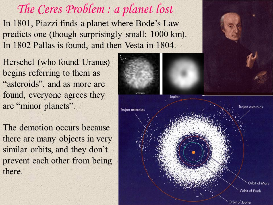 The Ceres Problem : a planet lost