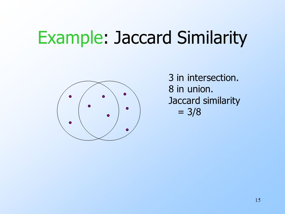 Example: Jaccard Similarity