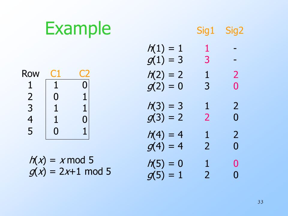 Example Sig1 Sig2 h(1) = 1 1 - g(1) = 3 3 - Row C1 C2 h(2) = 2 1 2
