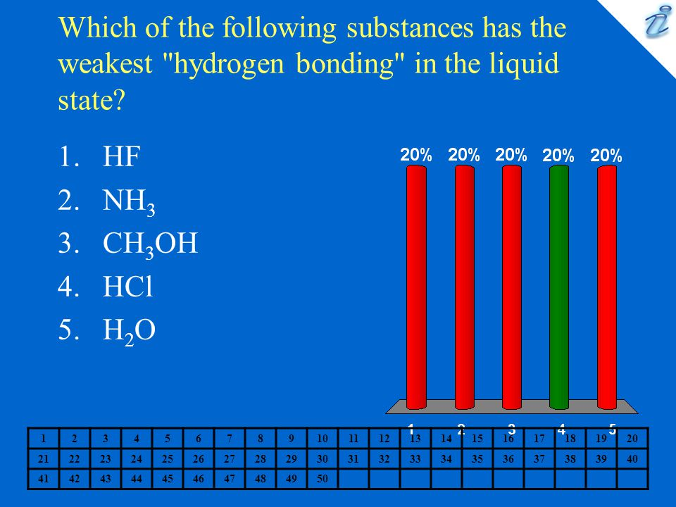 Which of the following substances has the weakest hydrogen bonding in the liquid state