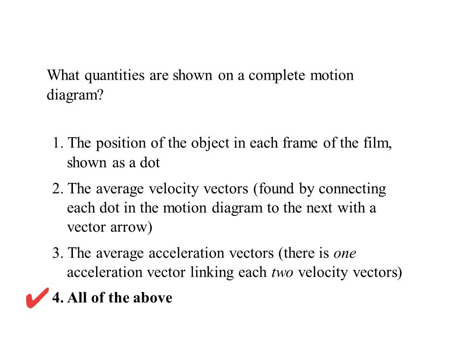 What quantities are shown on a complete motion diagram