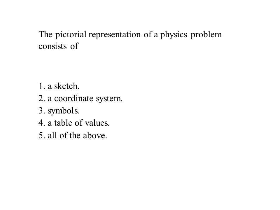 The pictorial representation of a physics problem consists of