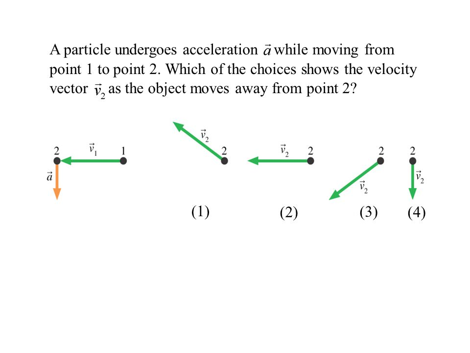 A particle undergoes acceleration while moving from point 1 to point 2
