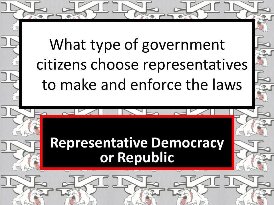 Representative Democracy or Republic