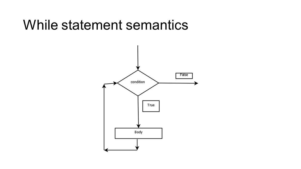 While statement semantics