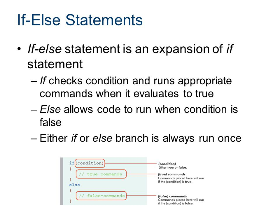 If-Else Statements If-else statement is an expansion of if statement
