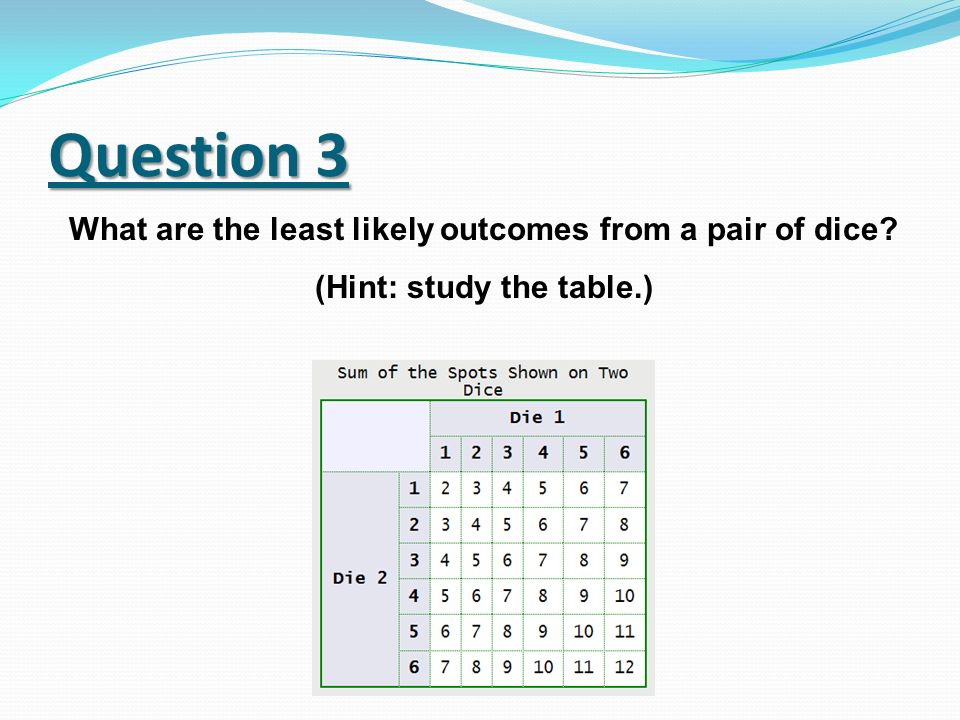 Question 3 What are the least likely outcomes from a pair of dice