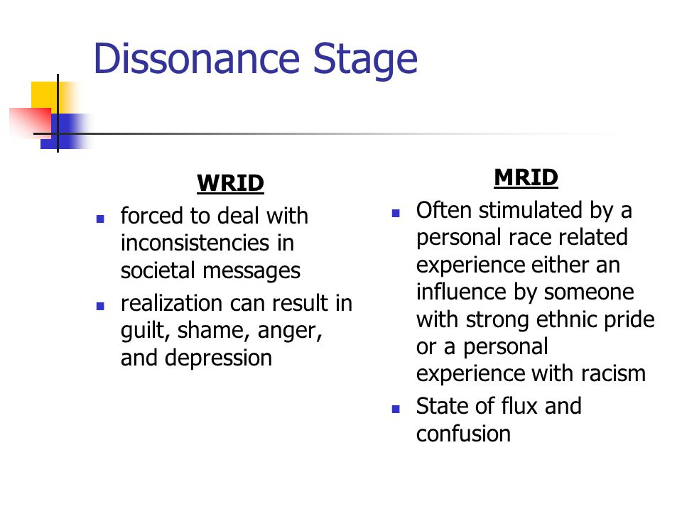 Dissonance Stage MRID WRID
