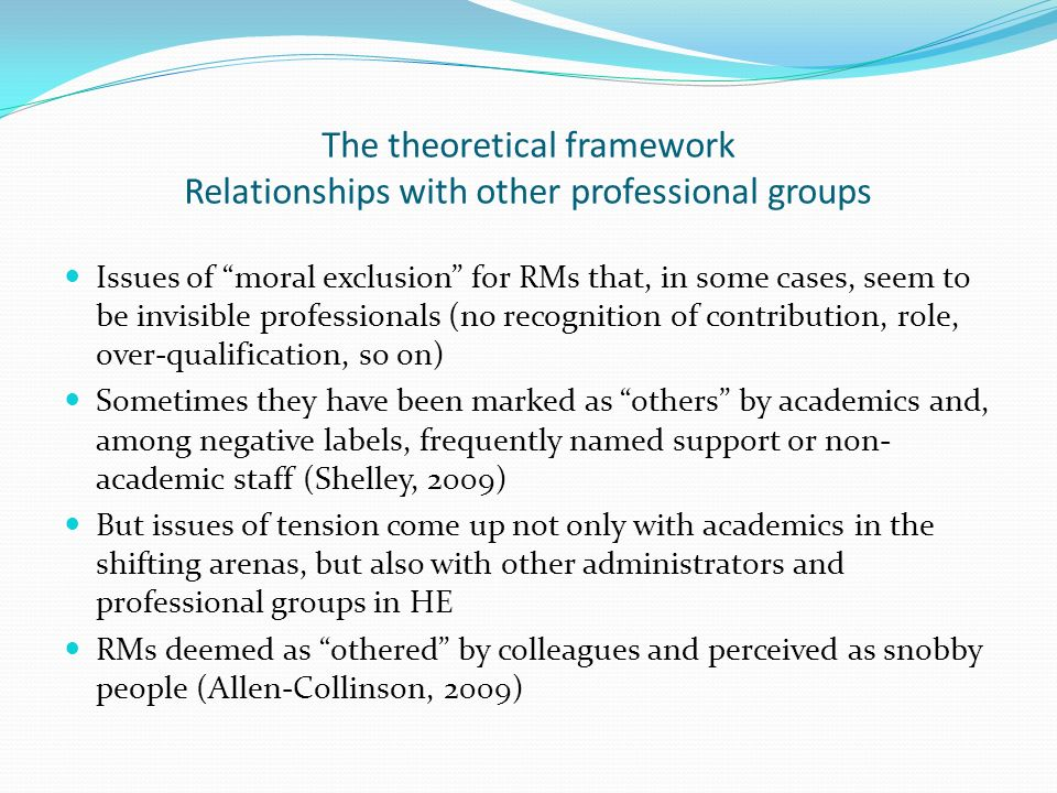 The theoretical framework Relationships with other professional groups