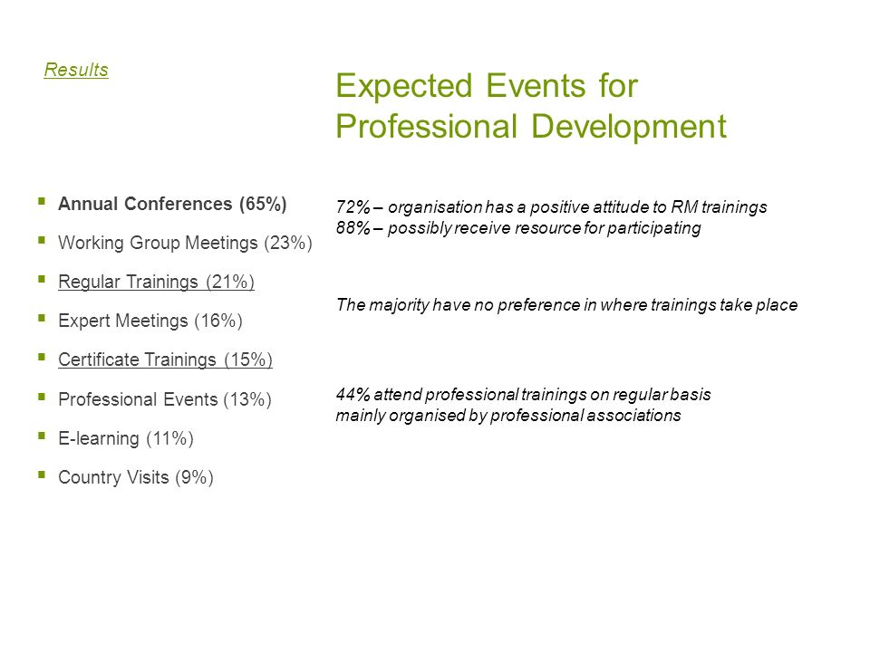 Expected Events for Professional Development