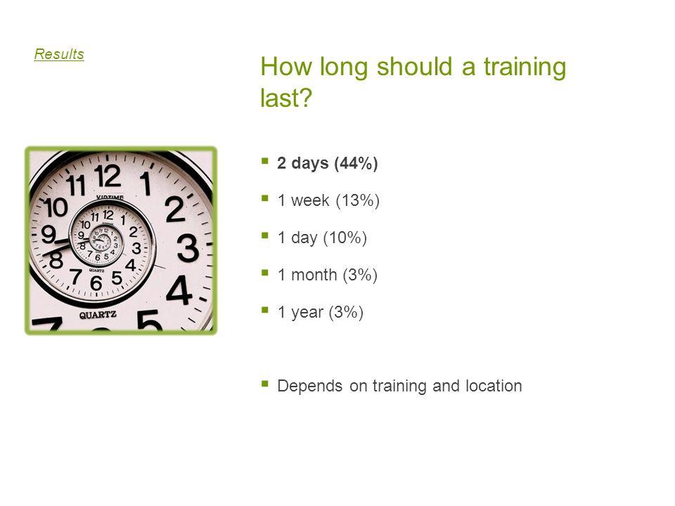 How long should a training last