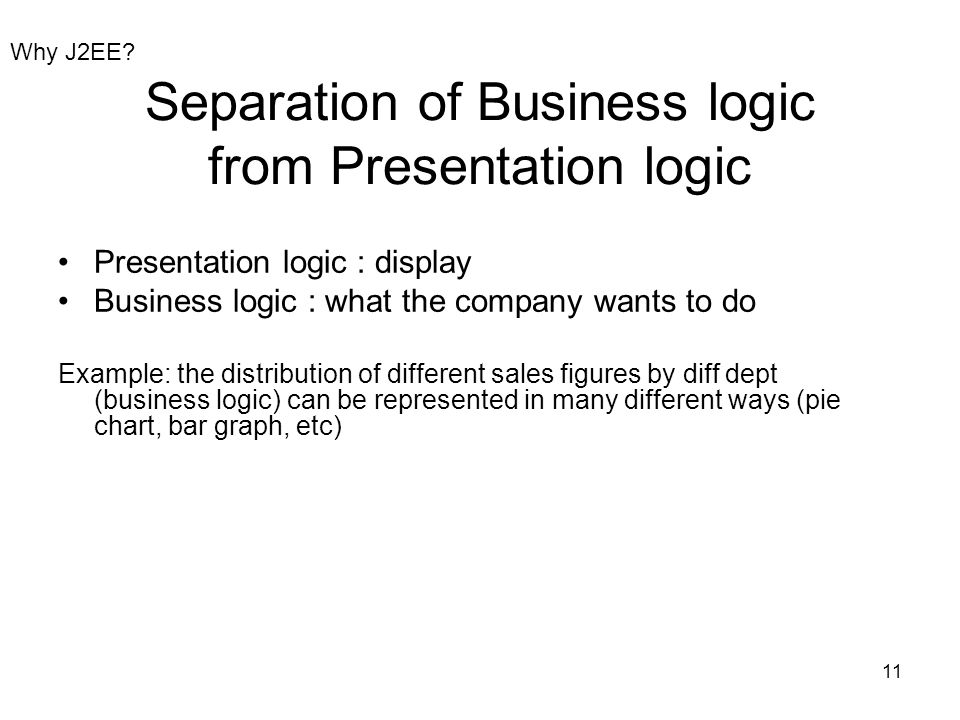 Separation of Business logic from Presentation logic