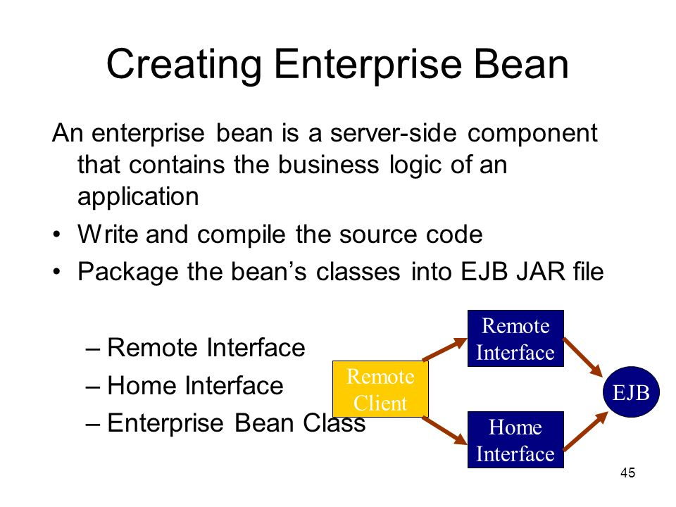 Creating Enterprise Bean